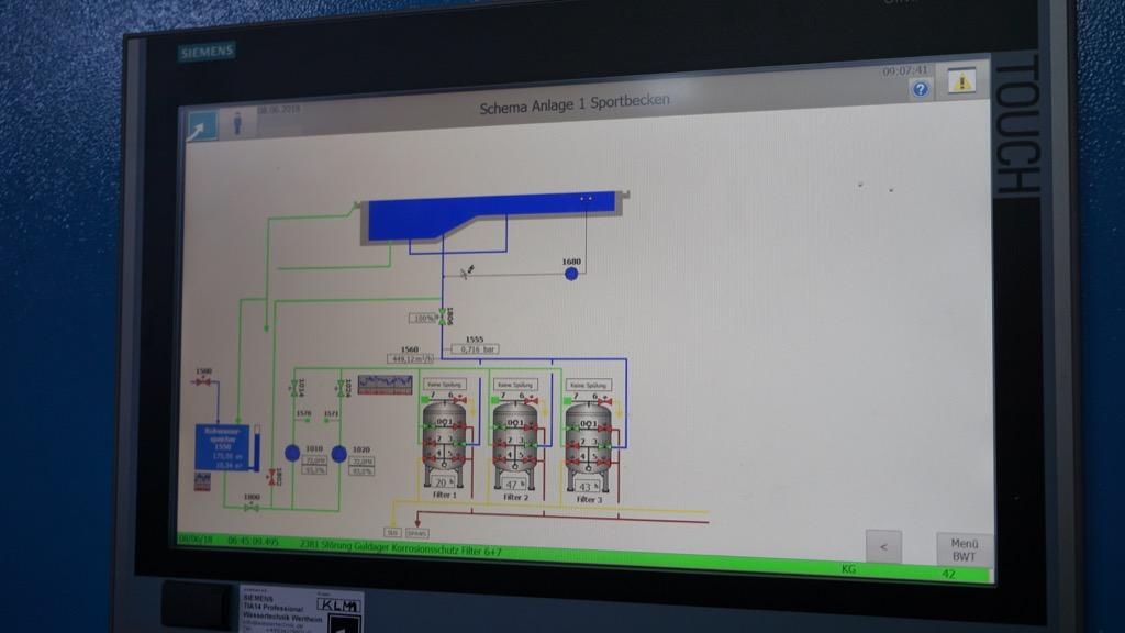 Steuerungssystem der neuen Wassertechnik Anlagen des Freibades Kiebitzberge 1